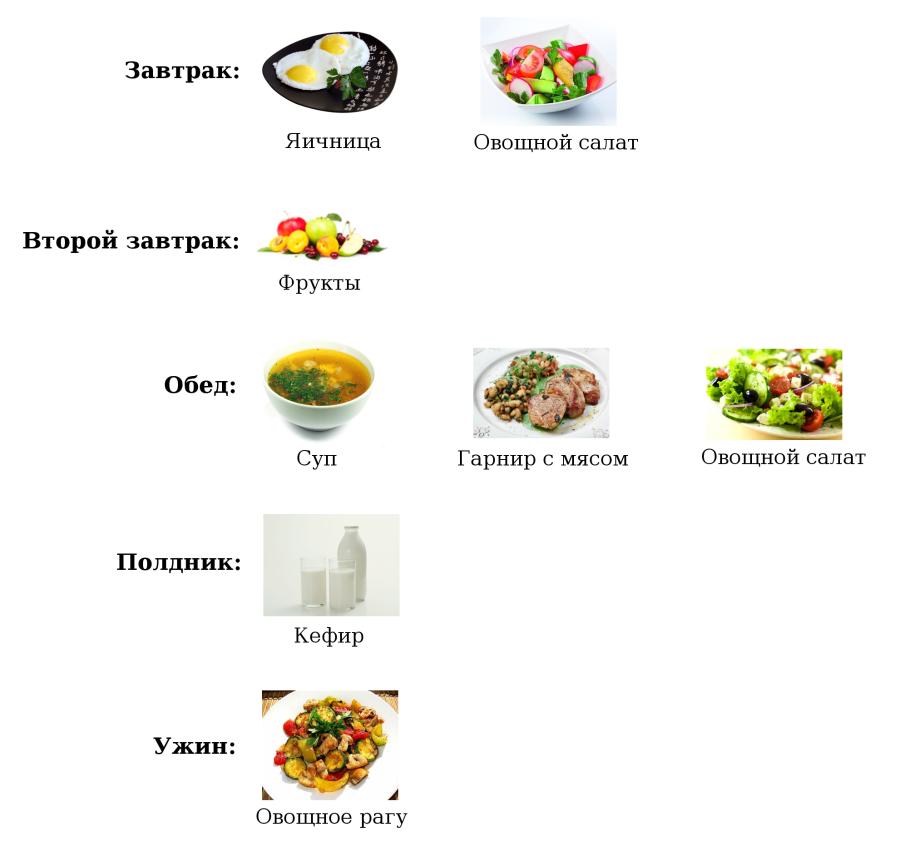 Правильное питание похудения меню